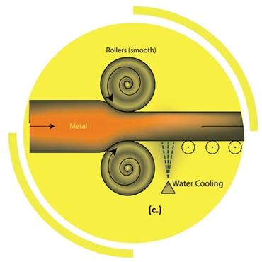 مشاهده محصولات شکل دهی فلزات